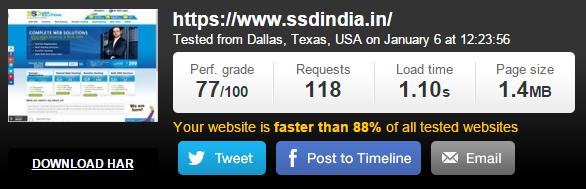 SSDIndia Speed Test