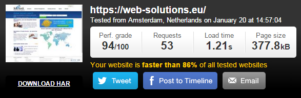 Web-Solutions Speed Test